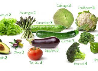 Low carb vegetables list